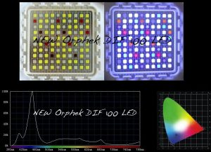 UV led mix