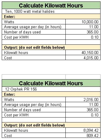 calculate kilowatt Houers