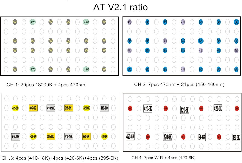 AT V2.1 ratio LED kartet
