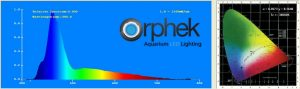 Orphek_AT_P_Spectrum_ ALL_channels