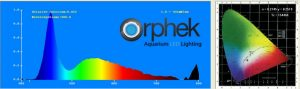 Orphek_AT_P_Spectrum_channel_ 1