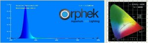Orphek_AT_P_Spectrum_channel_2