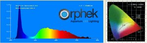 Orphek_AT_P_Spectrum_channel_4