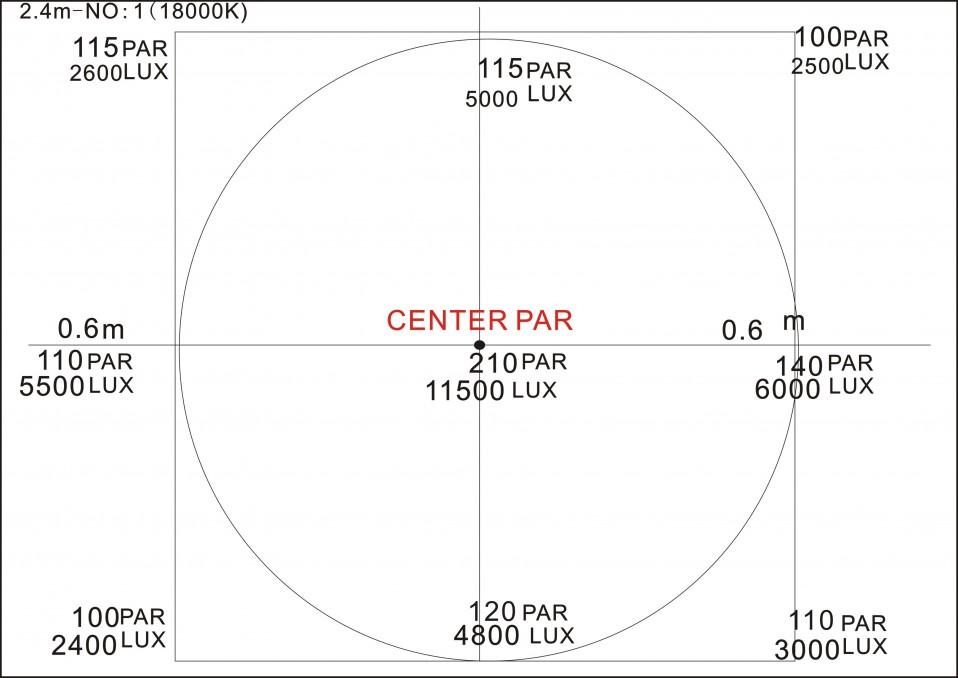 ഓർഫക്ക്-അറ്റ്ലാന്റിക്- P-300-8XXX-2.1M
