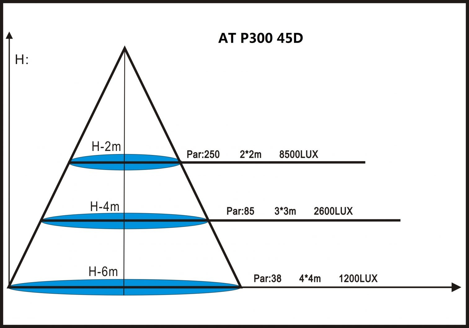 アットp300-45d