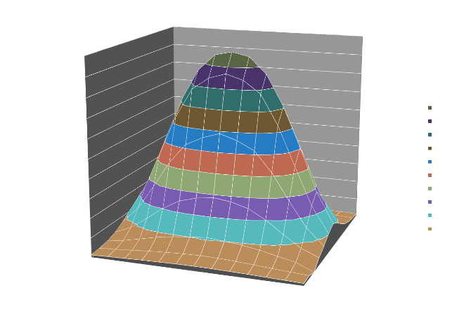 Orphek-Atlantik-v2.1B-WiFi-Narrow-Distribution-at-24-tums