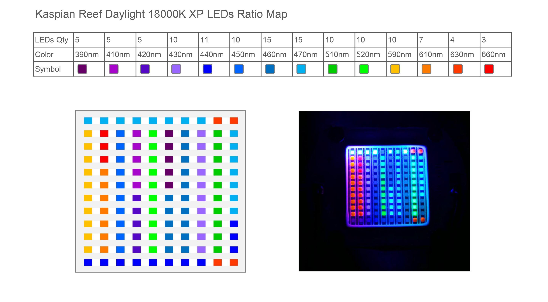 4b0efe932 Orphek Kaspian 18K XP LED - Najlepšia biela LED dióda.