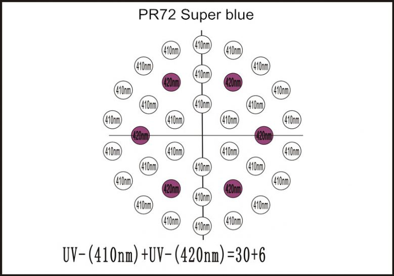 PR72 super blue-led map