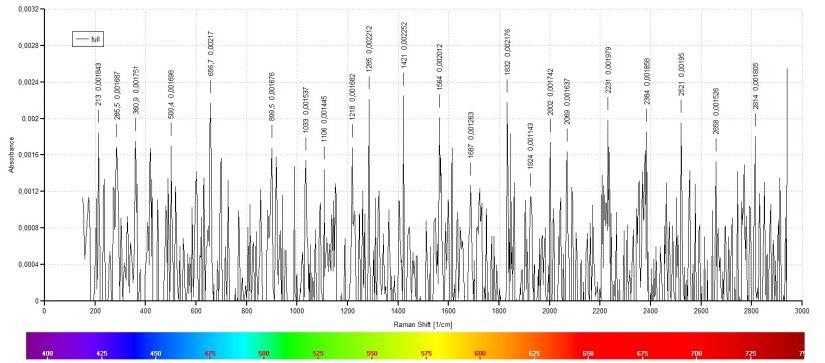 قياس الطاقة الضوئية