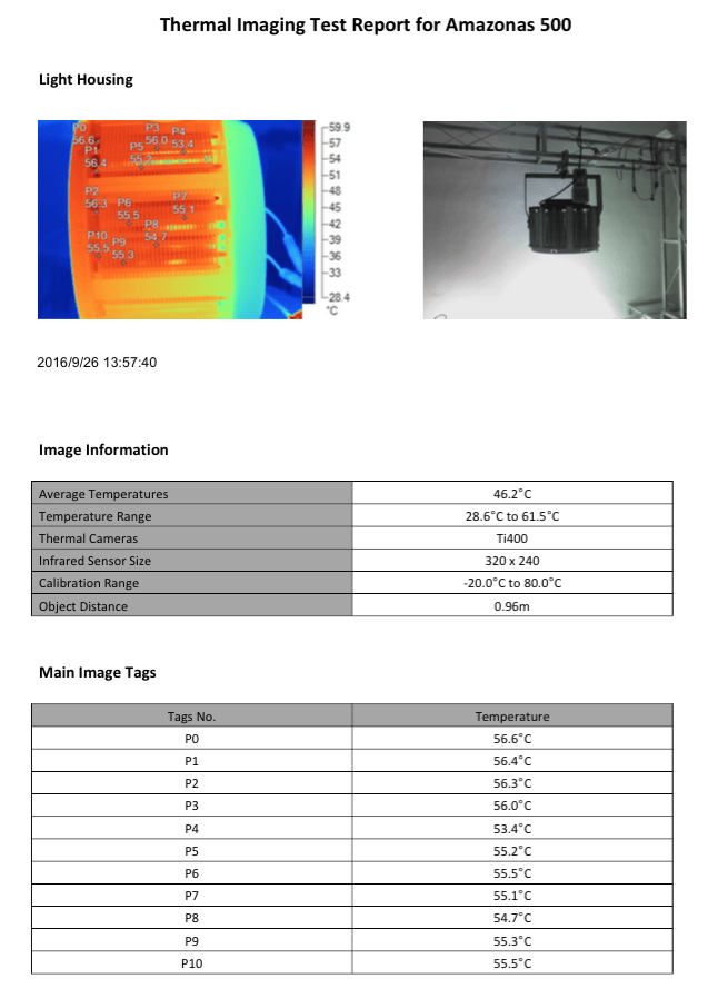 thermal-imaging-test-report-for-amazonas-500