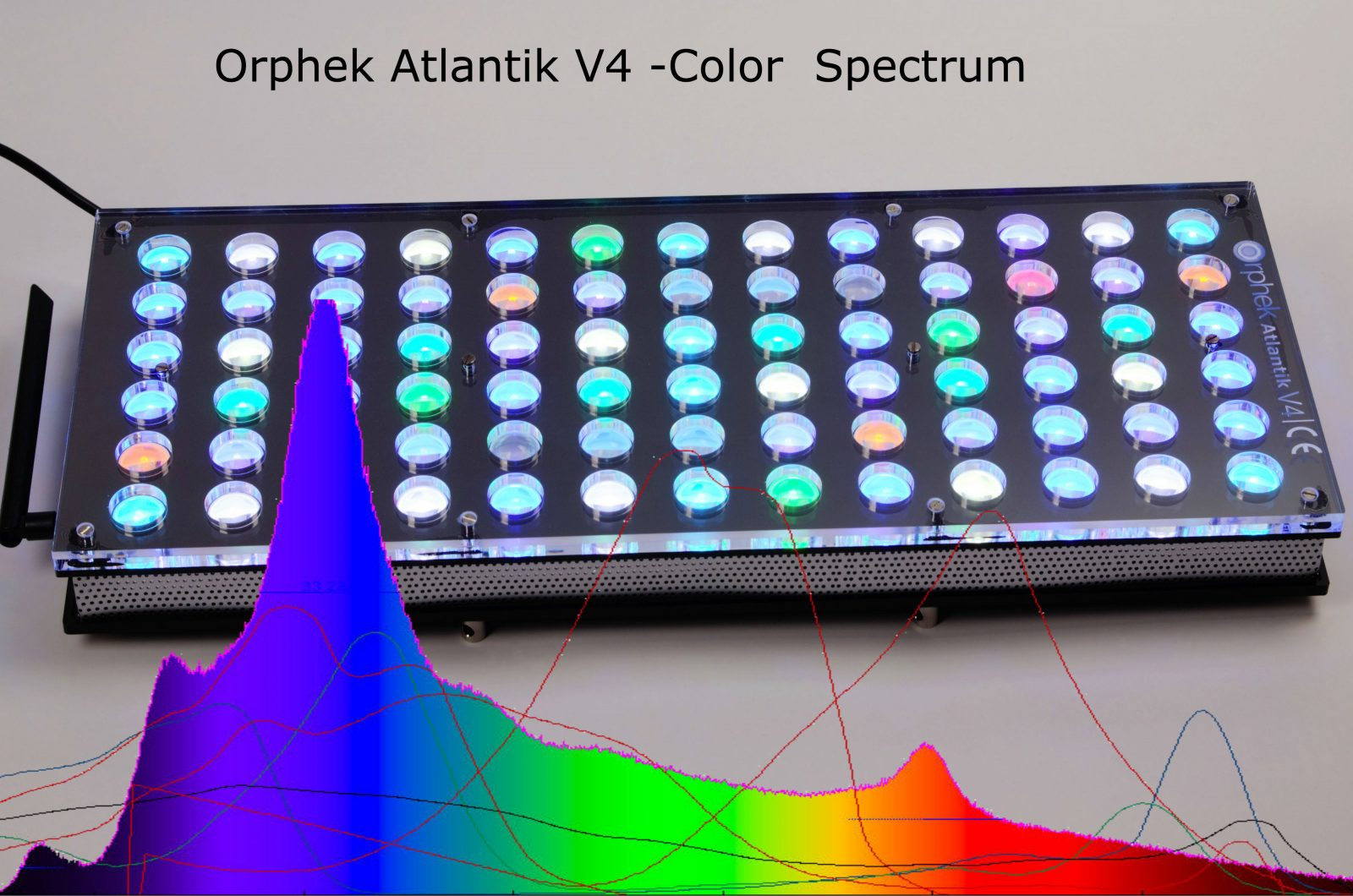 Orphek-Aquarium-LED-Lighting-Reef-Atlantik-V4 couleur spectre
