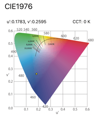 Atlantik V4 Reef Led Spectrum Aquarium Led Lighting Orphek