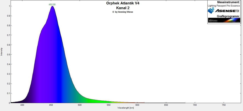 Orphek Atlantik V4 Spektrum Kanal 2