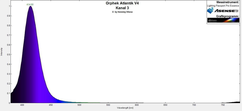 Orphek Atlantik V4 Spektrum کانال 3