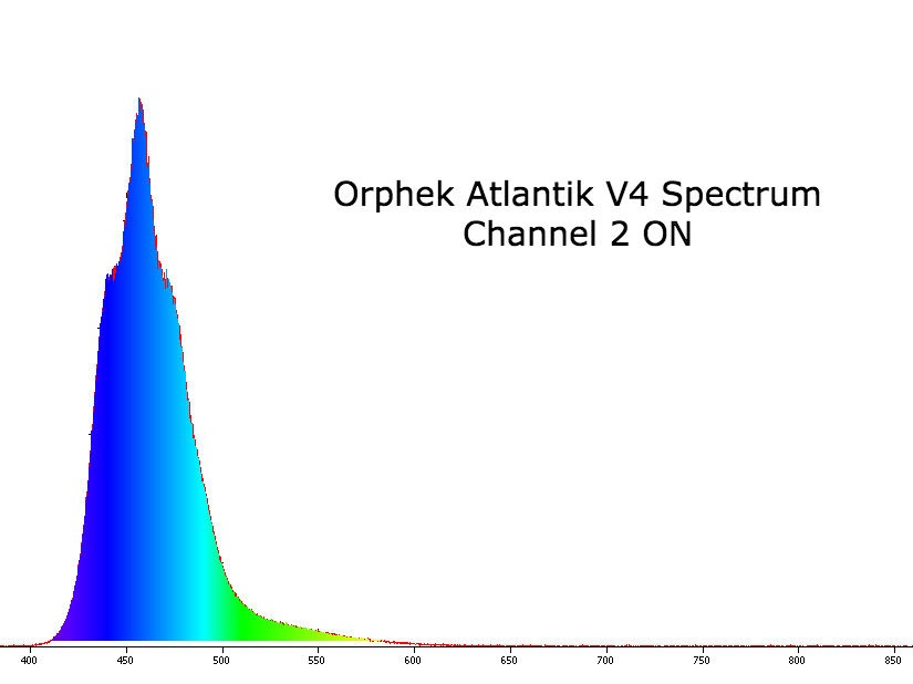 Orphek Atlantik v4 Channel 2 ON