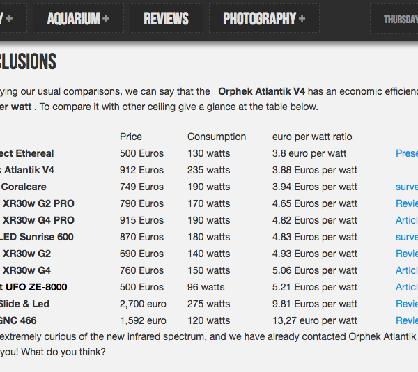 Orphek Atlantik V4 breaking one more record this week! Highest economic efficiency in the market (euro per watt)!