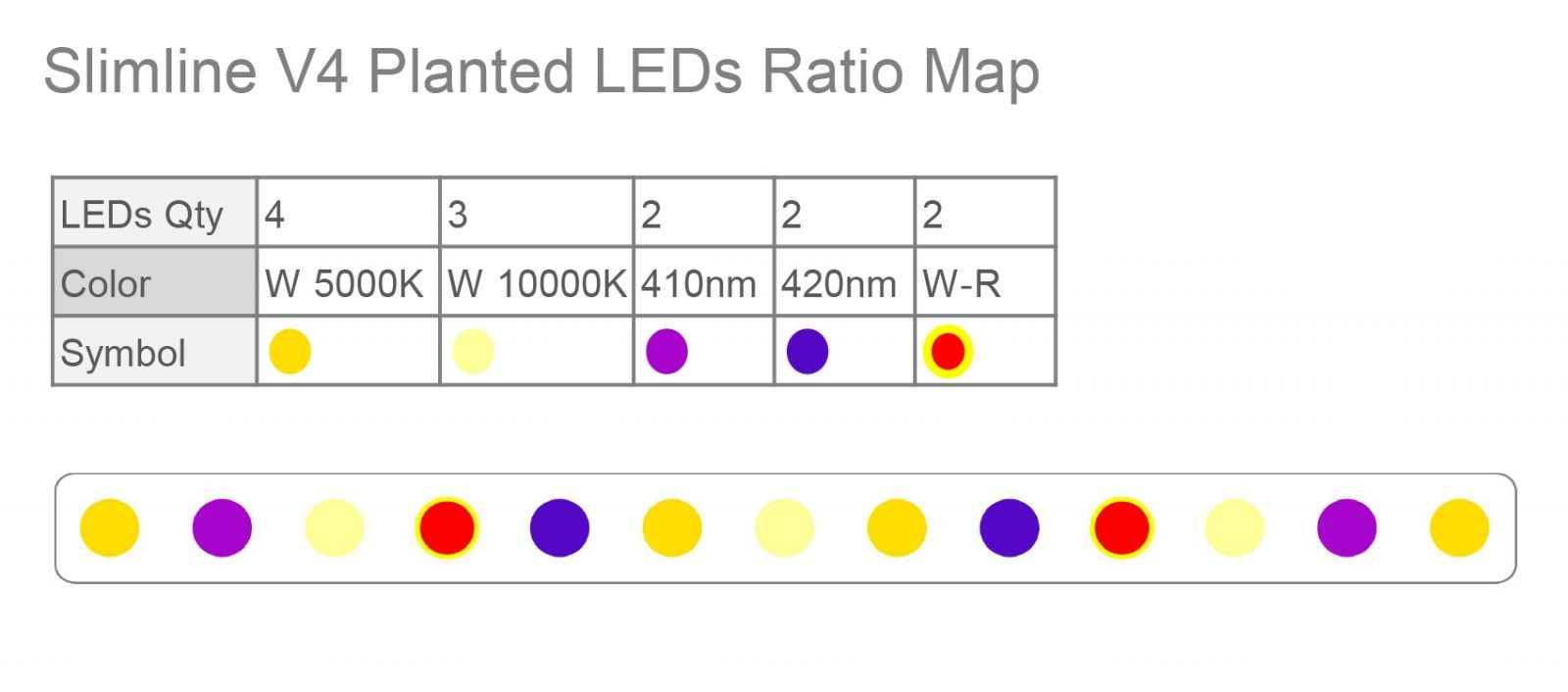 Slimline-V4-LED-planted-ratio-map