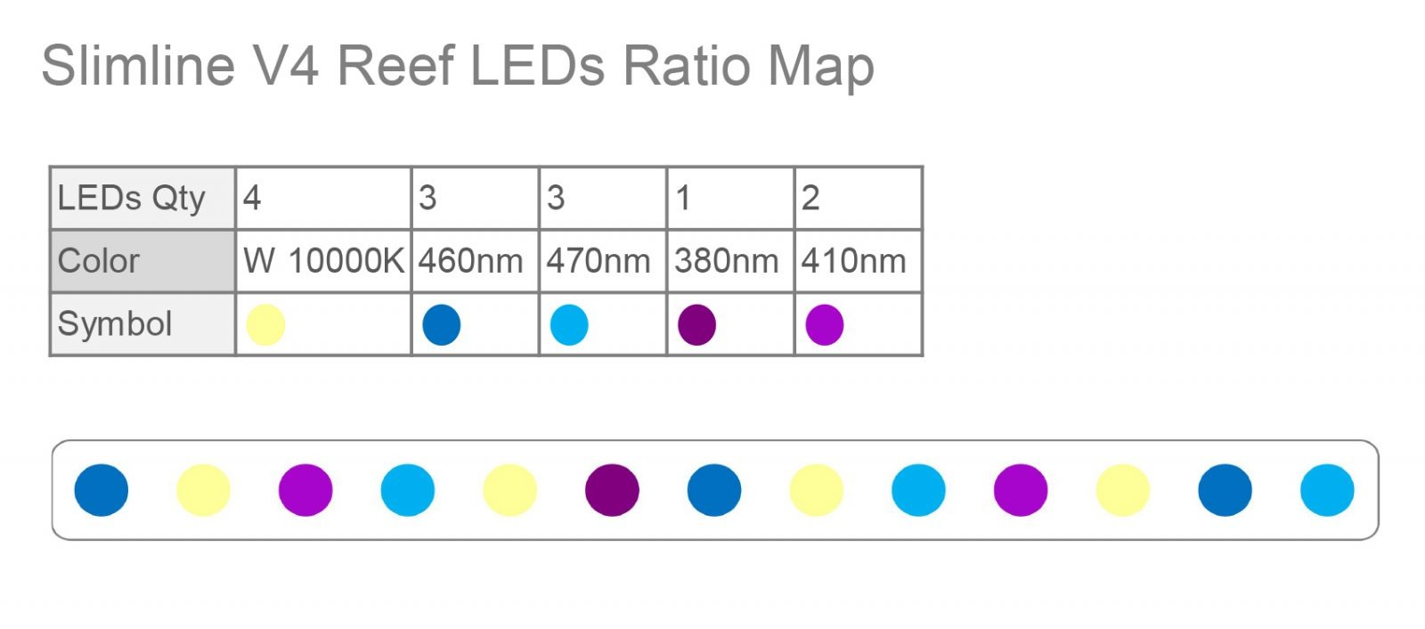 Slimline V4 LED-reef ratio kaart 20170620 update (1)