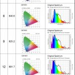 Orphek-Atlantik-V4-mesure de distance-spectre-1