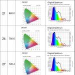 أورفك-أتلانتيك-فسنومك-قياس المسافة الطيف-شنومكس