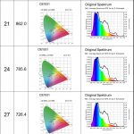 Orphek-Atlantik-V4-mesure de distance-spectre-2