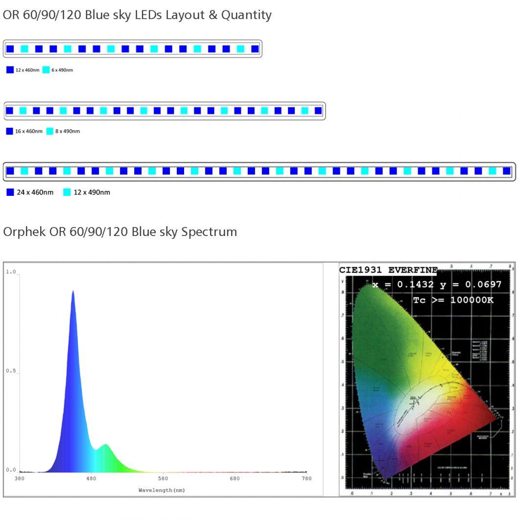 최고의 수족관 조명 스펙트럼