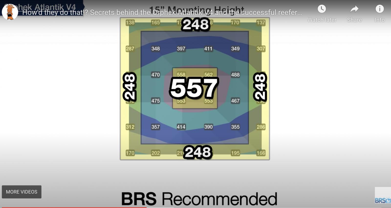 "PAR readings for 1 unit of Atlantik V4 Gen 2 over a 24""x24"" tank layout"