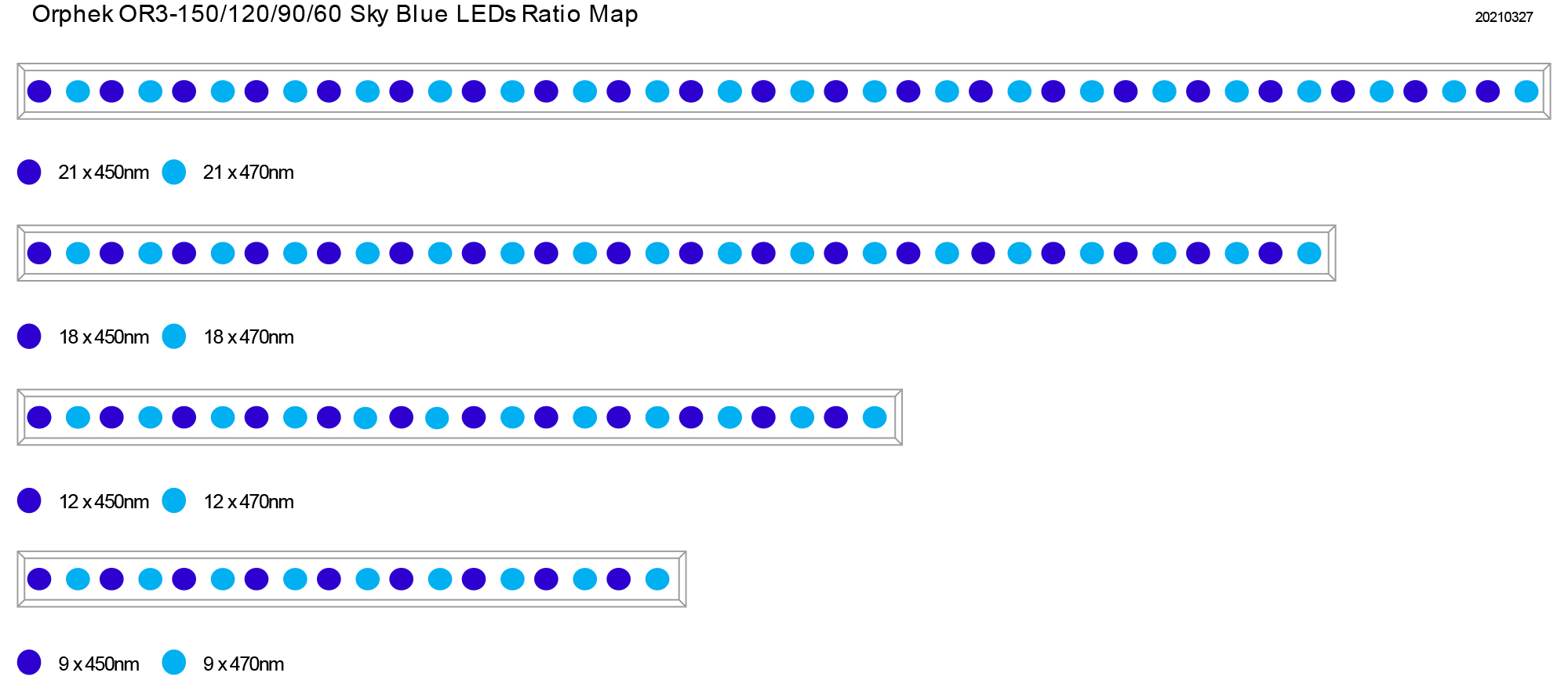 OR3-150-120-90-60-Sky-Blue-LED-ratio-map-20210327
