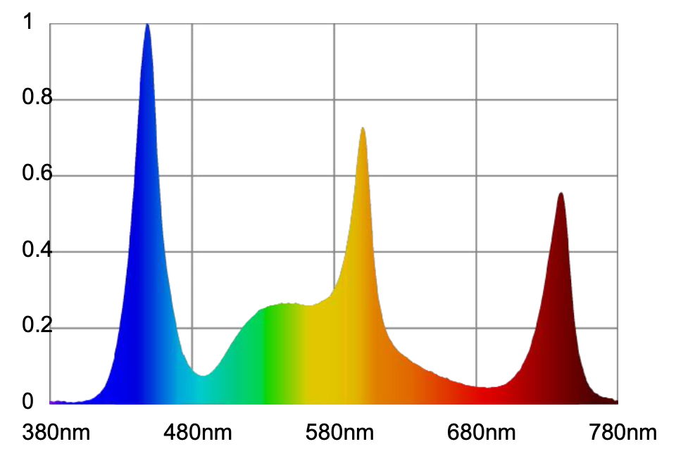 Atlantik-iCon-Ch1-Spectrum-Light-