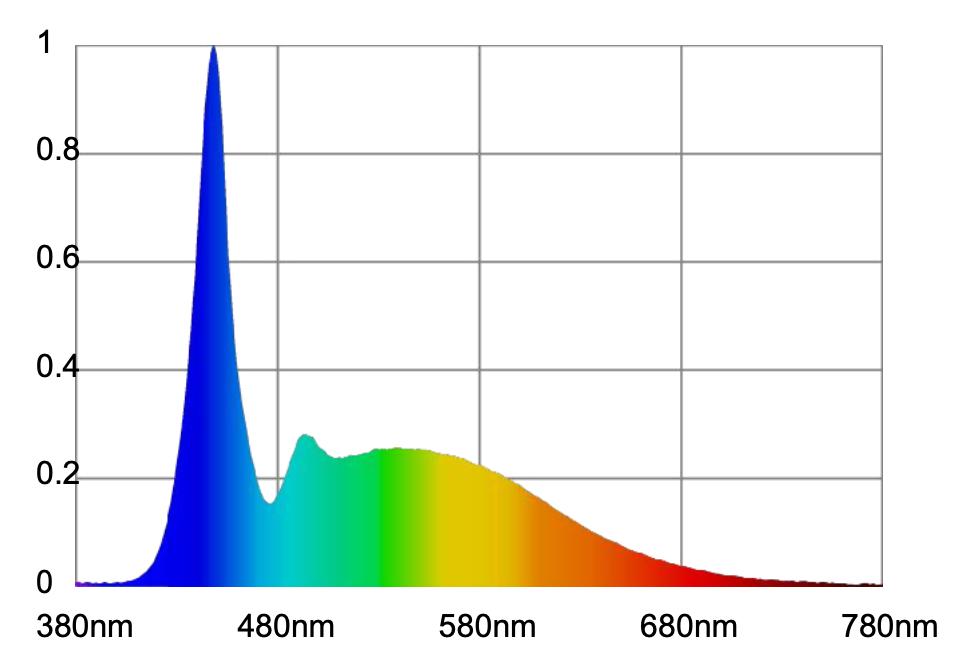 Atlantik-iCon-Ch2-Spectrum-Light-