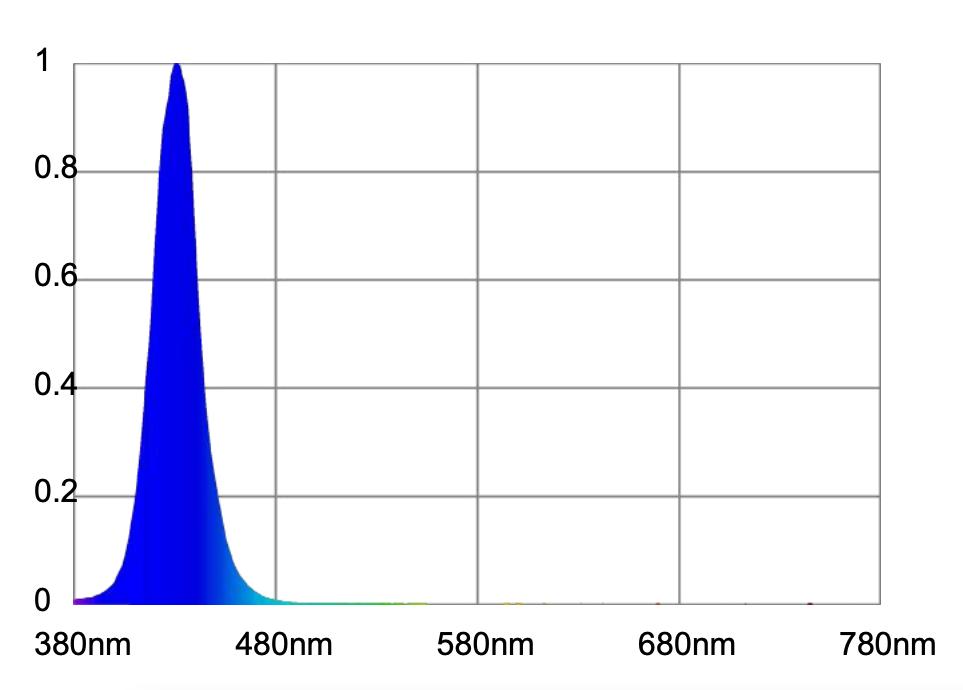 Atlantik-iCon-Ch5-Spectrum-Light-